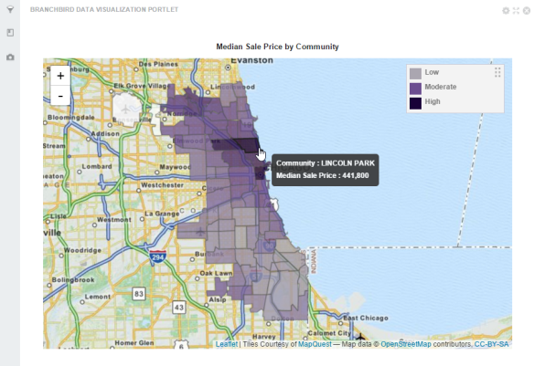 Median Sale Price by Chicago Community - Created using the Ranzal Data Visualization Portlet*