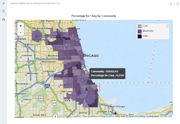 Percentage for Chuy by Community - Created using the Ranzal Data Visualization Portlet*